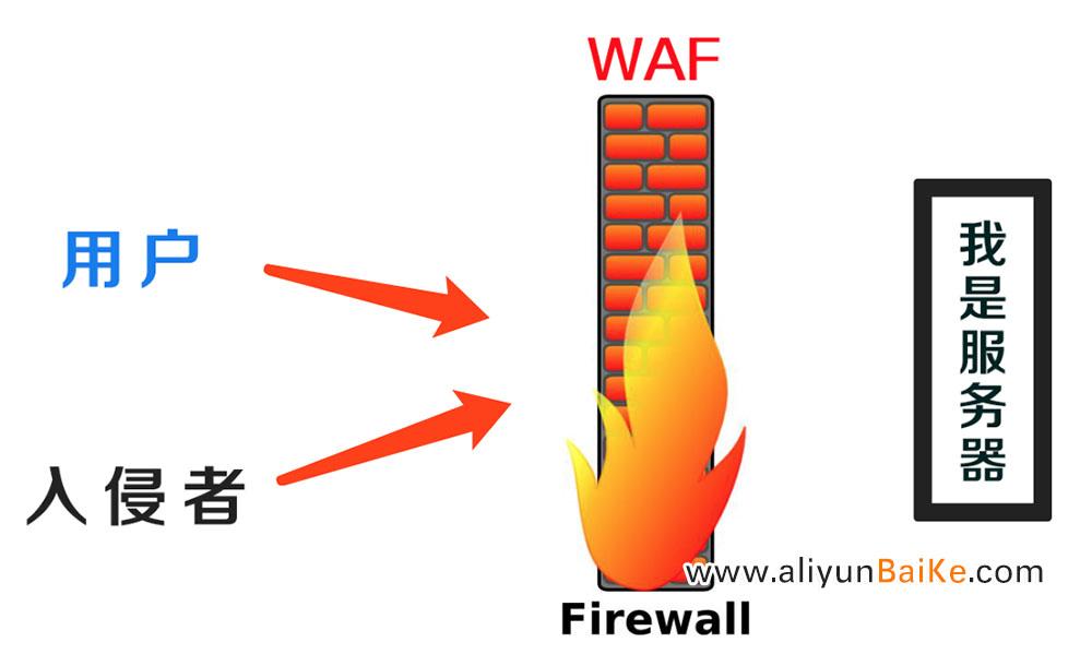阿里云WAF防护原理
