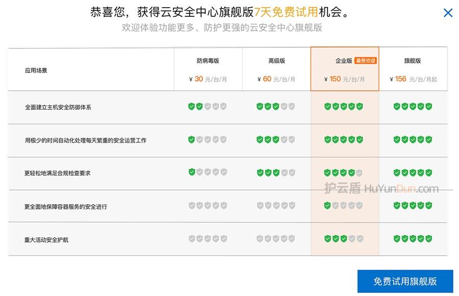 阿里云云安全中心旗舰版7天免费试用机会详细说明